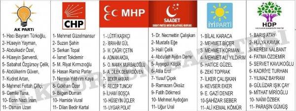 27. Dönem Hatay Miletvekili Adayları Listesi